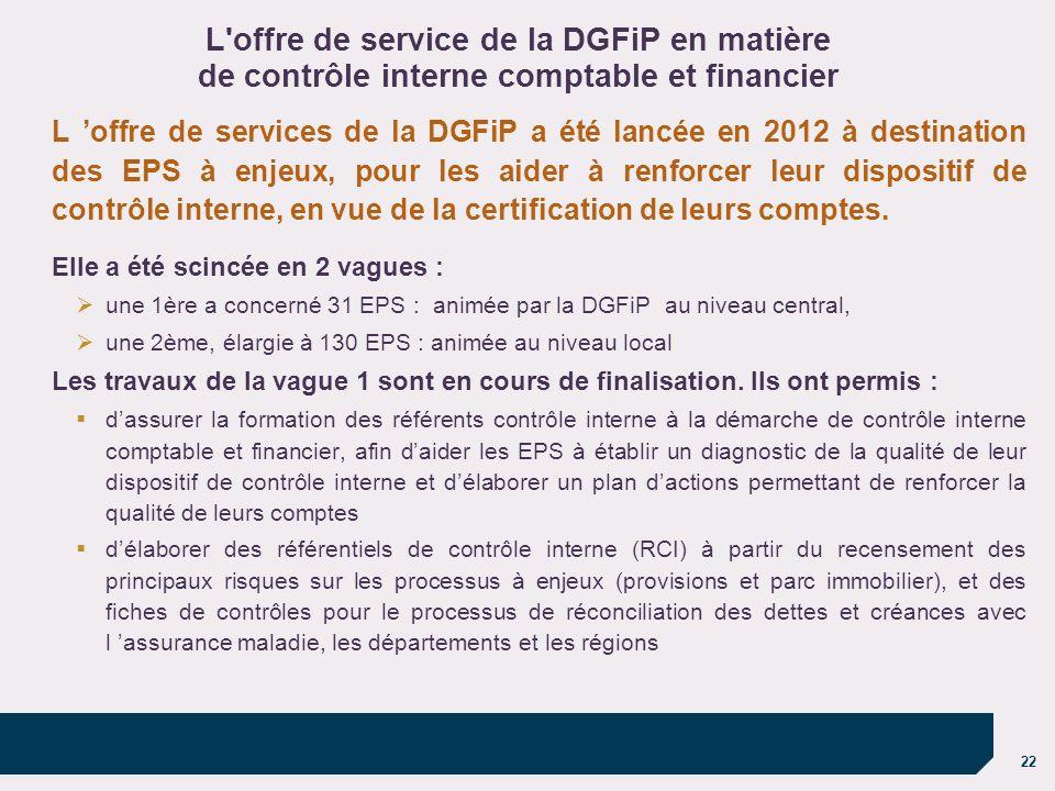 22 L offre de services de la DGFiP a été lancée en 2012 à destination des EPS à enjeux, pour les aider à renforcer leur dispositif de contrôle interne