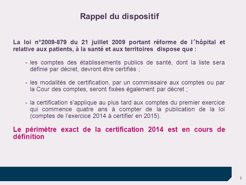3 Rappel du dispositif La loi n°2009-879 du 21 juillet 2009 portant réforme de lhôpital et relative aux patients, à la santé et aux territoires dispos