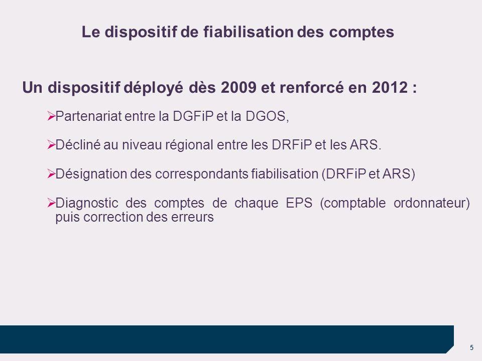 5 Le dispositif de fiabilisation des comptes Un dispositif déployé dès 2009 et renforcé en 2012 : Partenariat entre la DGFiP et la DGOS, Décliné au ni