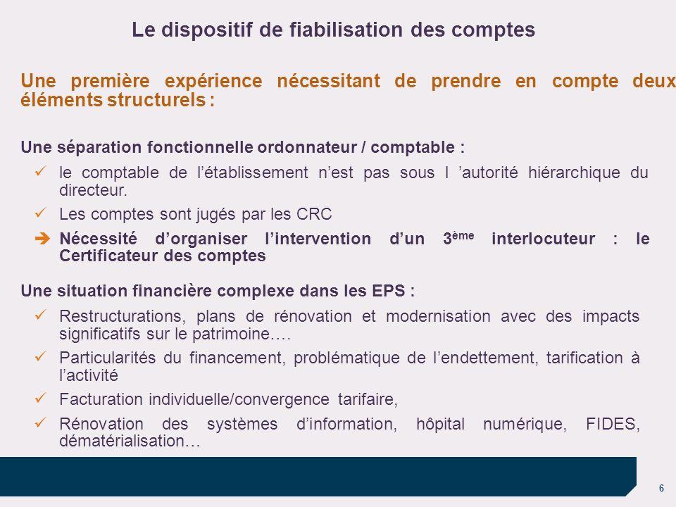 6 Une situation financière complexe dans les EPS : Restructurations, plans de rénovation et modernisation avec des impacts significatifs sur le patrim