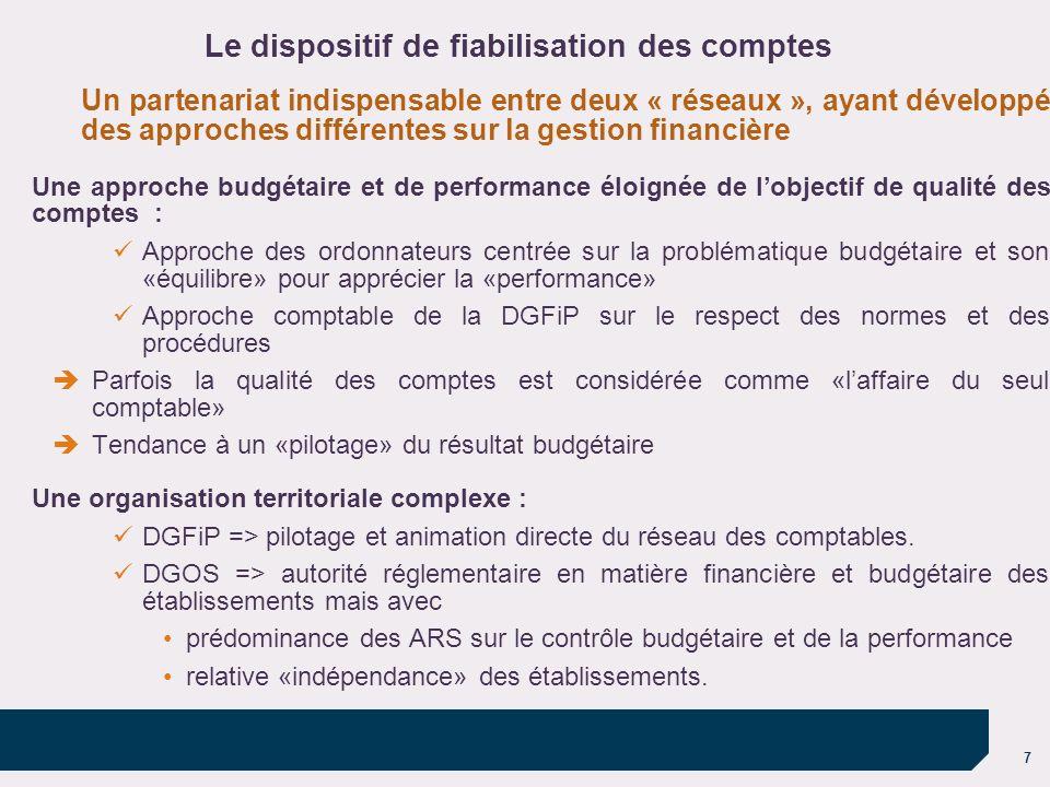 7 Une approche budgétaire et de performance éloignée de lobjectif de qualité des comptes : Approche des ordonnateurs centrée sur la problématique budg