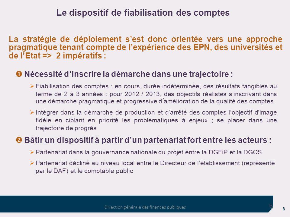 8 8 8Direction générale des finances publiques La stratégie de déploiement sest donc orientée vers une approche pragmatique tenant compte de lexpérien