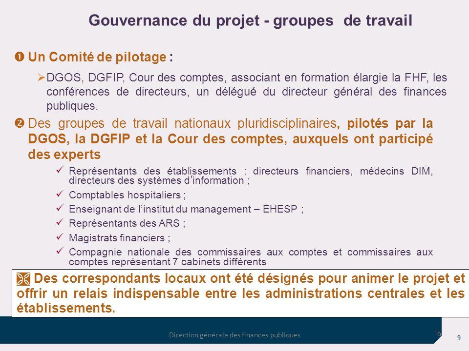 9 9 9Direction générale des finances publiques Gouvernance du projet - groupes de travail Un Comité de pilotage : DGOS, DGFIP, Cour des comptes, assoc