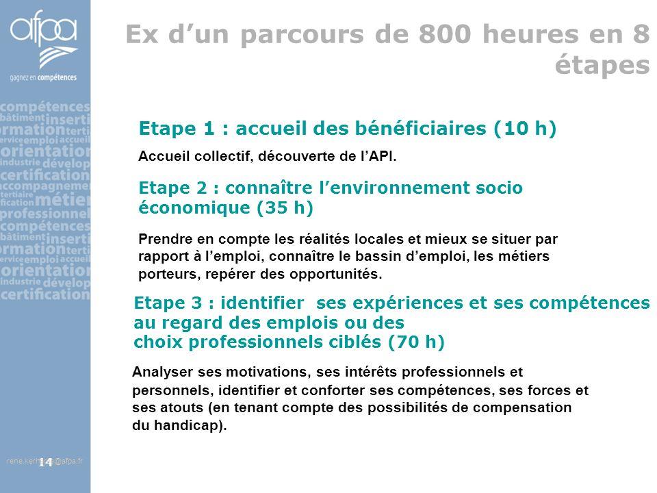 afpa corse rene.kerherve@afpa.fr14 Etape 1 : accueil des bénéficiaires (10 h) Accueil collectif, découverte de lAPI. Etape 2 : connaître lenvironnemen