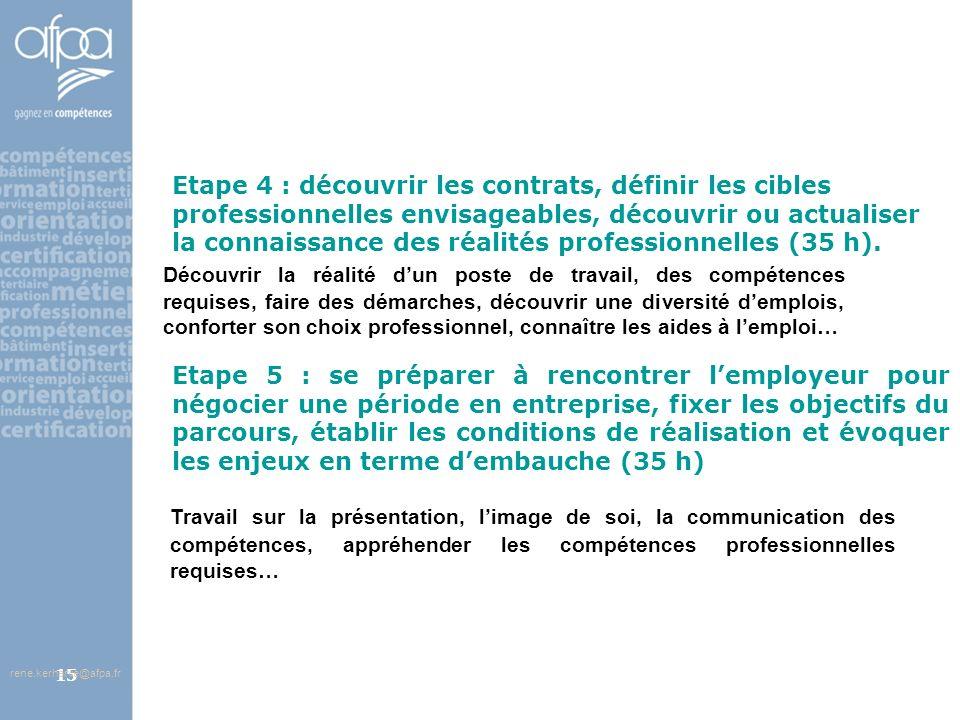afpa corse rene.kerherve@afpa.fr15 Etape 4 : découvrir les contrats, définir les cibles professionnelles envisageables, découvrir ou actualiser la con