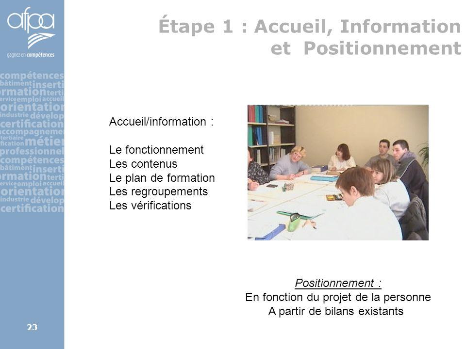 afpa corse rene.kerherve@afpa.fr23 Étape 1 : Accueil, Information et Positionnement Accueil/information : Le fonctionnement Les contenus Le plan de fo