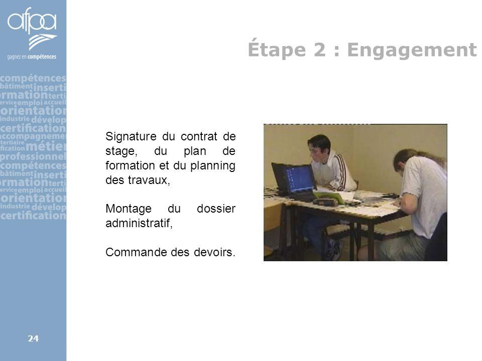 afpa corse rene.kerherve@afpa.fr24 Étape 2 : Engagement Signature du contrat de stage, du plan de formation et du planning des travaux, Montage du dos