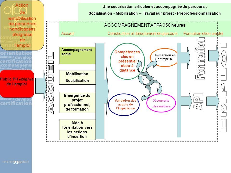 afpa corse rene.kerherve@afpa.fr31 Public PH é loign é s de l emploi Une sécurisation articulée et accompagnée de parcours : Socialisation - Mobilisat