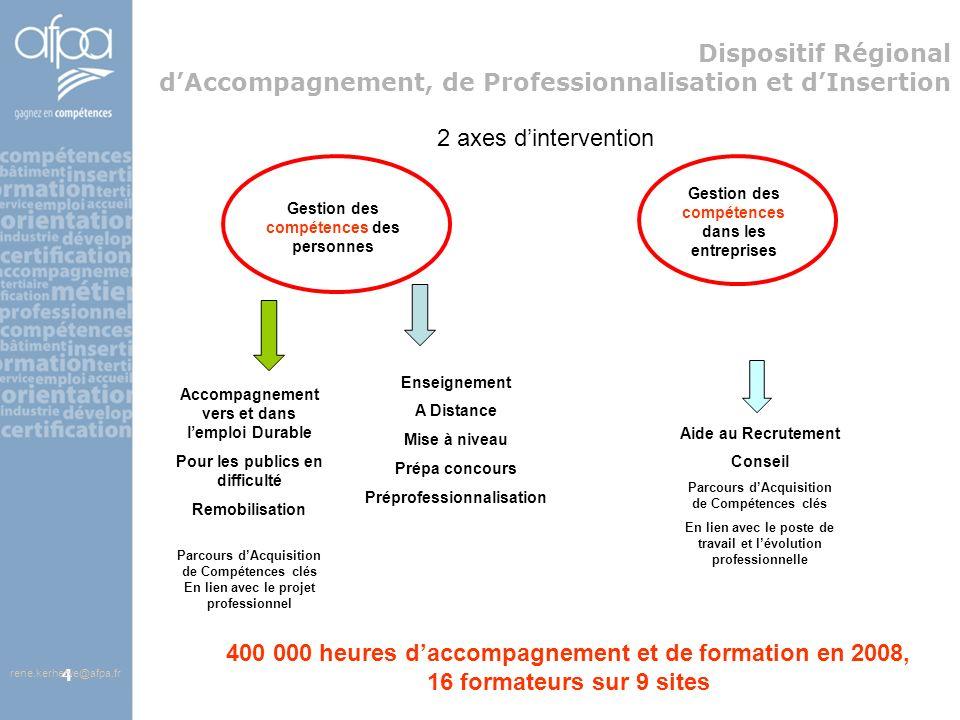 afpa corse rene.kerherve@afpa.fr4 Dispositif Régional dAccompagnement, de Professionnalisation et dInsertion Gestion des compétences des personnes Acc