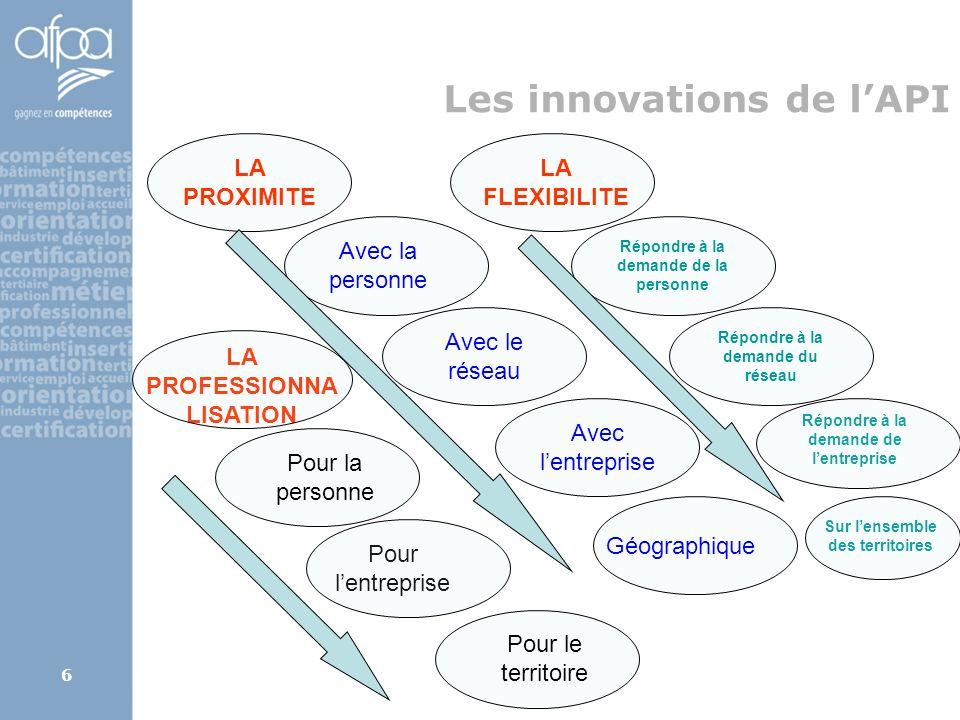 afpa corse rene.kerherve@afpa.fr6 Les innovations de lAPI LA PROXIMITE Avec la personne Avec le réseau Géographique LA FLEXIBILITE Répondre à la deman