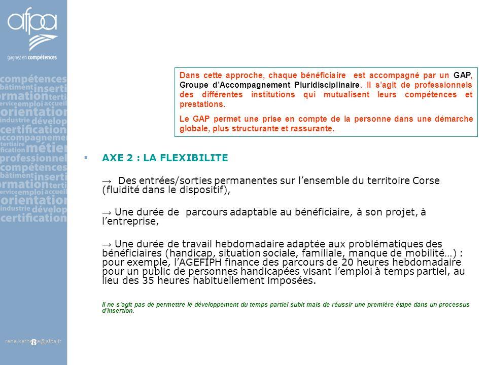 afpa corse rene.kerherve@afpa.fr8 AXE 2 : LA FLEXIBILITE Des entrées/sorties permanentes sur lensemble du territoire Corse (fluidité dans le dispositi