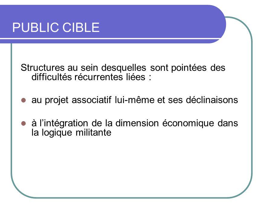PUBLIC CIBLE Structures au sein desquelles sont pointées des difficultés récurrentes liées : au projet associatif lui-même et ses déclinaisons à linté