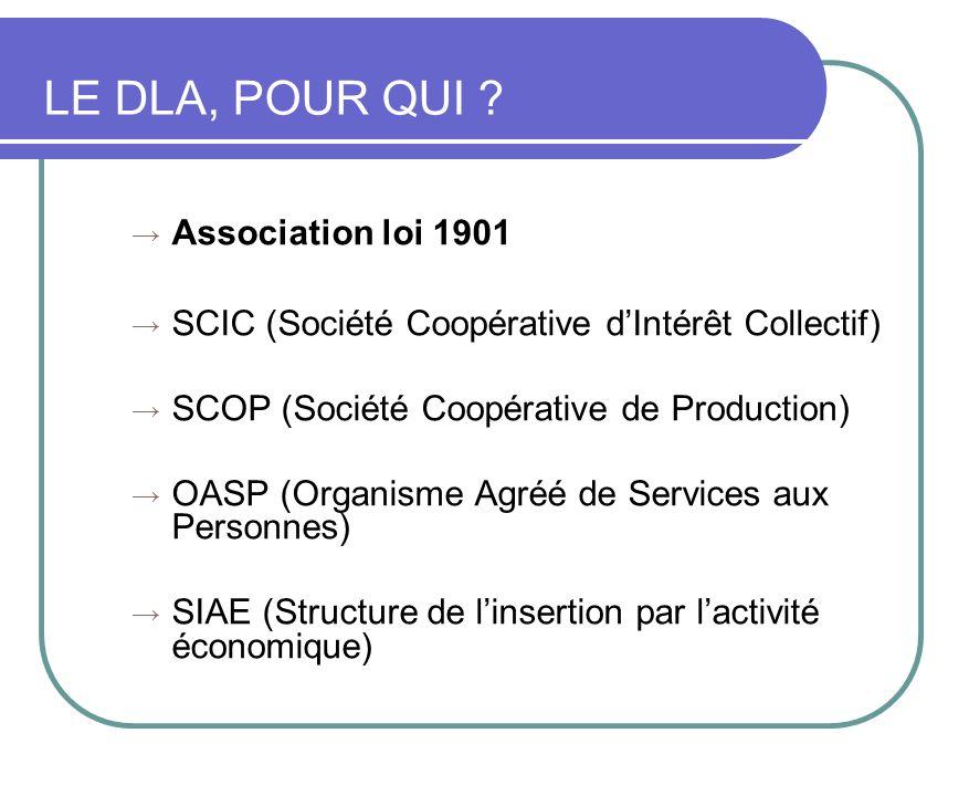 Association loi 1901 SCIC (Société Coopérative dIntérêt Collectif) SCOP (Société Coopérative de Production) OASP (Organisme Agréé de Services aux Pers