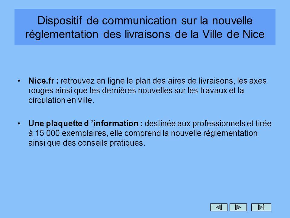 Dispositif de communication sur la nouvelle réglementation des livraisons de la Ville de Nice Nice.fr : retrouvez en ligne le plan des aires de livrai