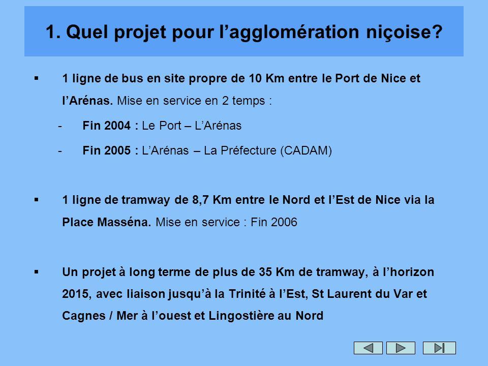 1. Quel projet pour lagglomération niçoise? 1 ligne de bus en site propre de 10 Km entre le Port de Nice et lArénas. Mise en service en 2 temps : -Fin