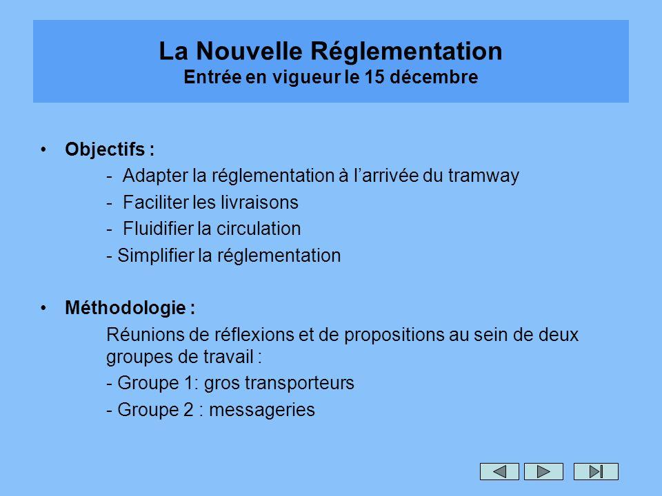 Objectifs : -Adapter la réglementation à larrivée du tramway -Faciliter les livraisons -Fluidifier la circulation - Simplifier la réglementation Métho