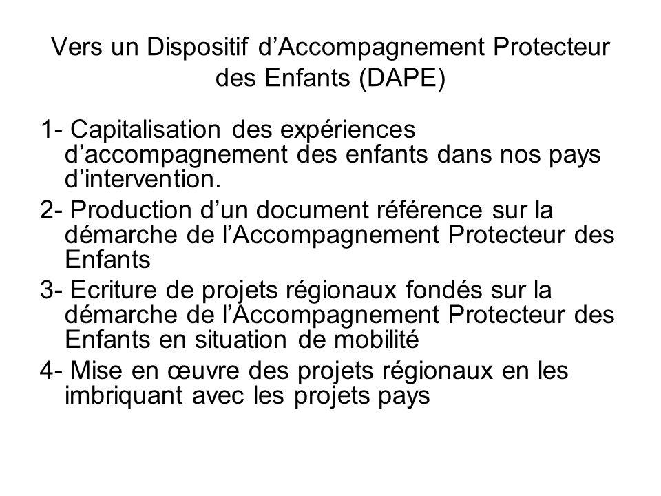 Vers un Dispositif dAccompagnement Protecteur des Enfants (DAPE) 1- Capitalisation des expériences daccompagnement des enfants dans nos pays dintervention.