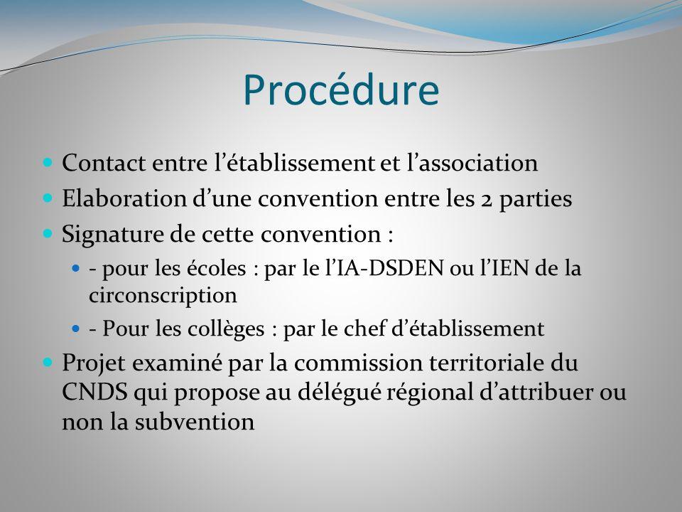 Procédure Contact entre létablissement et lassociation Elaboration dune convention entre les 2 parties Signature de cette convention : - pour les écol