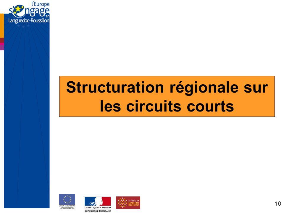 10 Structuration régionale sur les circuits courts