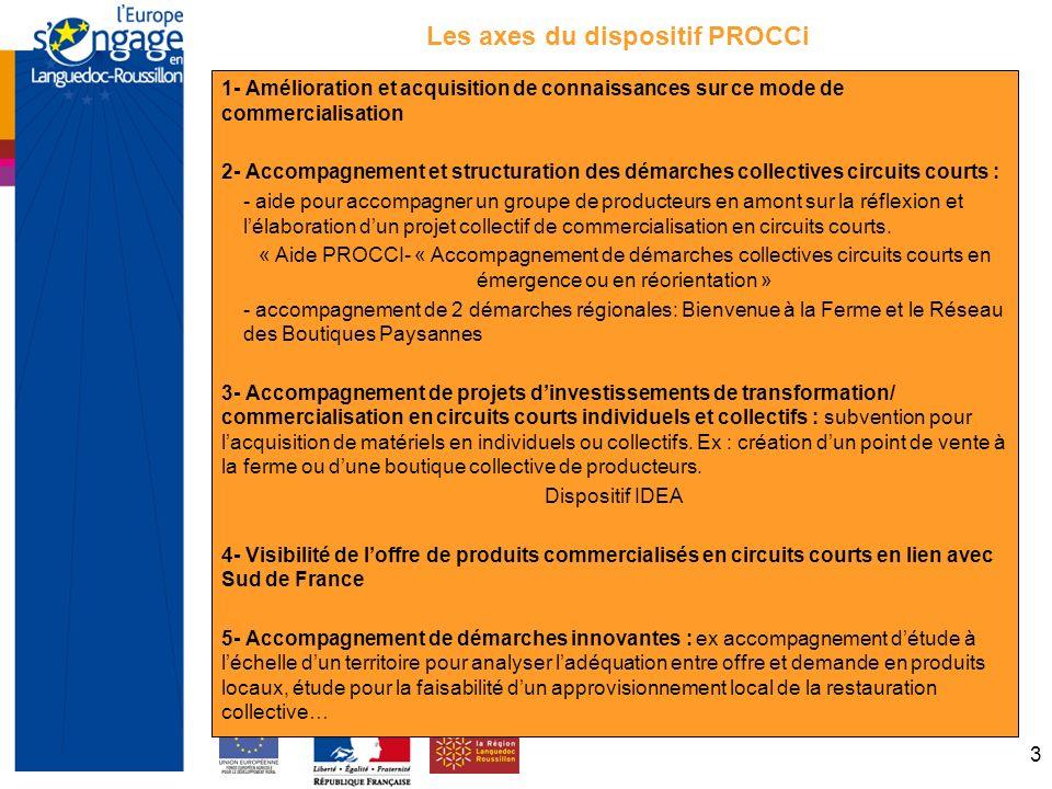 14 Accès au site: http://groupware.cr-languedocroussillon.fr Identifiant: votre adresse e-mail Mot de passe: idea (par défaut)
