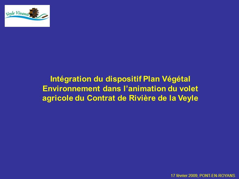 Intégration du dispositif Plan Végétal Environnement dans lanimation du volet agricole du Contrat de Rivière de la Veyle 17 février 2009, PONT-EN-ROYA