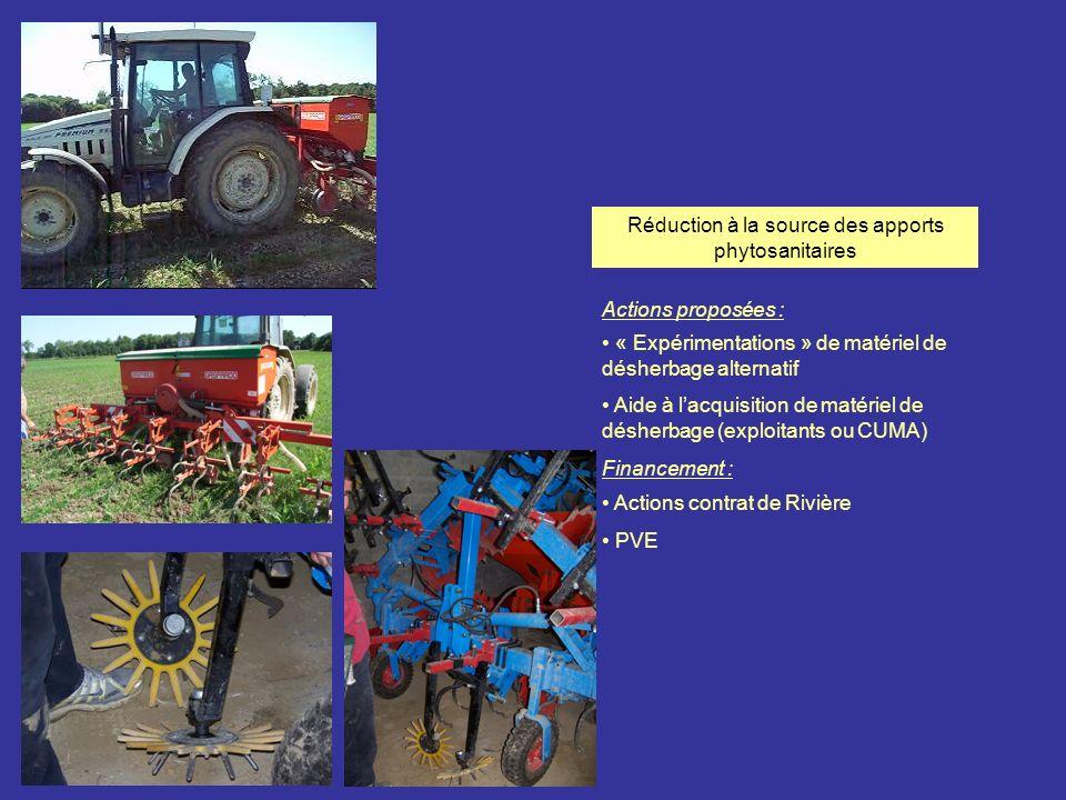Réduction à la source des apports phytosanitaires « Expérimentations » de matériel de désherbage alternatif Aide à lacquisition de matériel de désherb