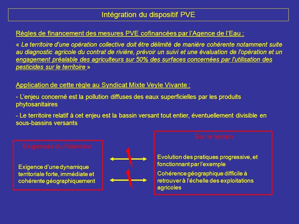 Intégration du dispositif PVE Règles de financement des mesures PVE cofinancées par lAgence de lEau : « Le territoire d'une opération collective doit