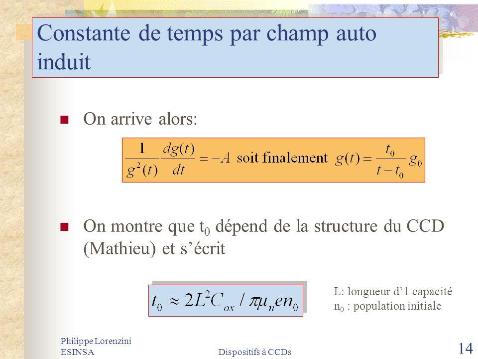 Philippe Lorenzini ESINSADispositifs à CCDs 14 Constante de temps par champ auto induit On arrive alors: On montre que t 0 dépend de la structure du C