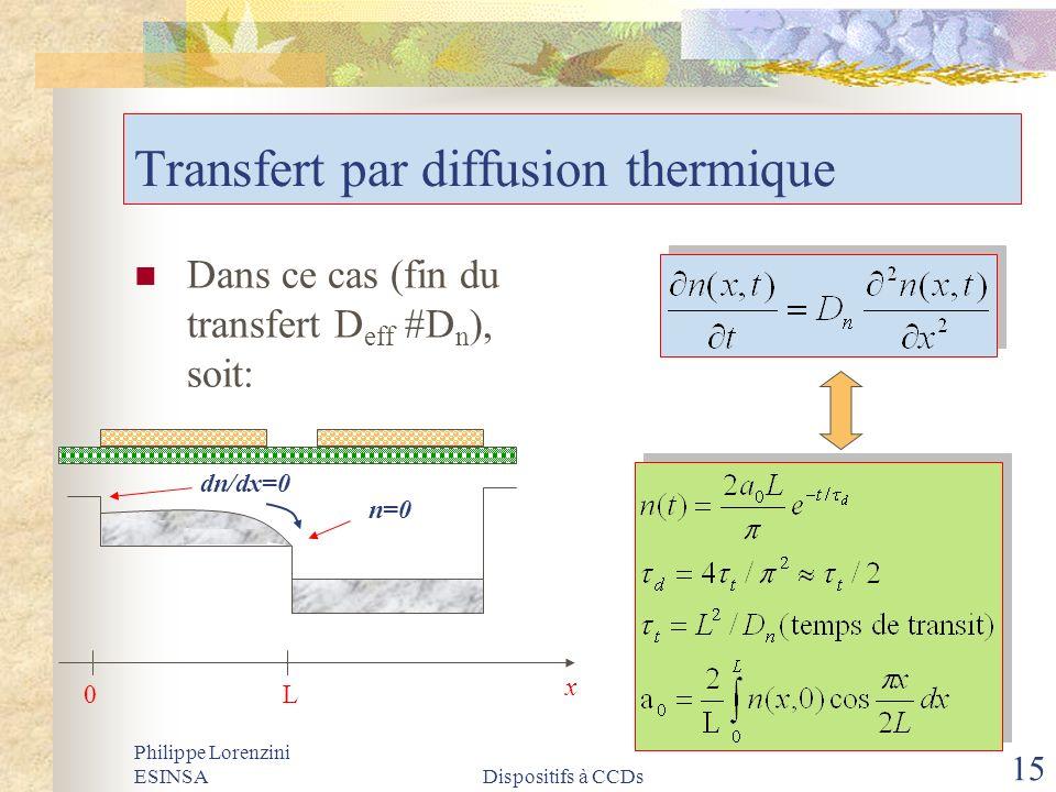 Philippe Lorenzini ESINSADispositifs à CCDs 15 Transfert par diffusion thermique Dans ce cas (fin du transfert D eff #D n ), soit: 0 L n=0 dn/dx=0 x