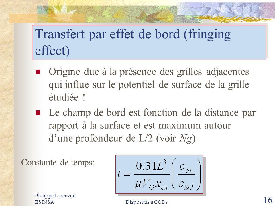 Philippe Lorenzini ESINSADispositifs à CCDs 16 Transfert par effet de bord (fringing effect) Origine due à la présence des grilles adjacentes qui infl