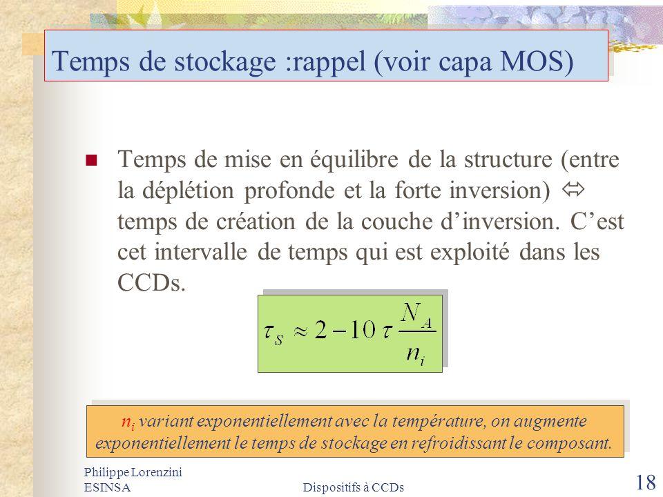 Philippe Lorenzini ESINSADispositifs à CCDs 18 Temps de stockage :rappel (voir capa MOS) Temps de mise en équilibre de la structure (entre la déplétio