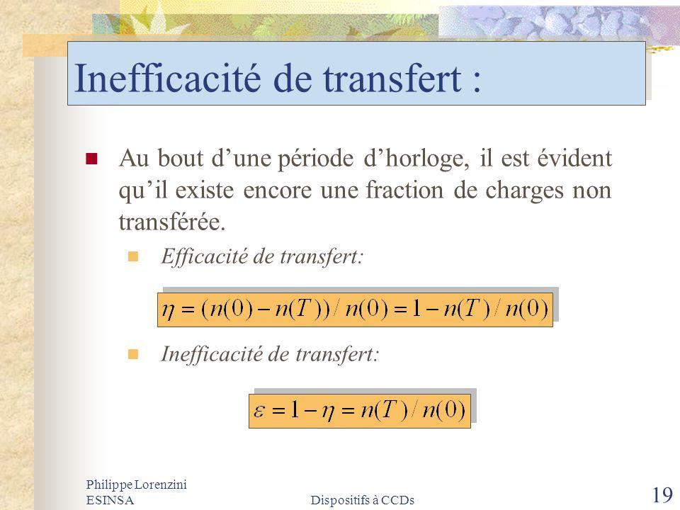Philippe Lorenzini ESINSADispositifs à CCDs 19 Inefficacité de transfert : Au bout dune période dhorloge, il est évident quil existe encore une fracti