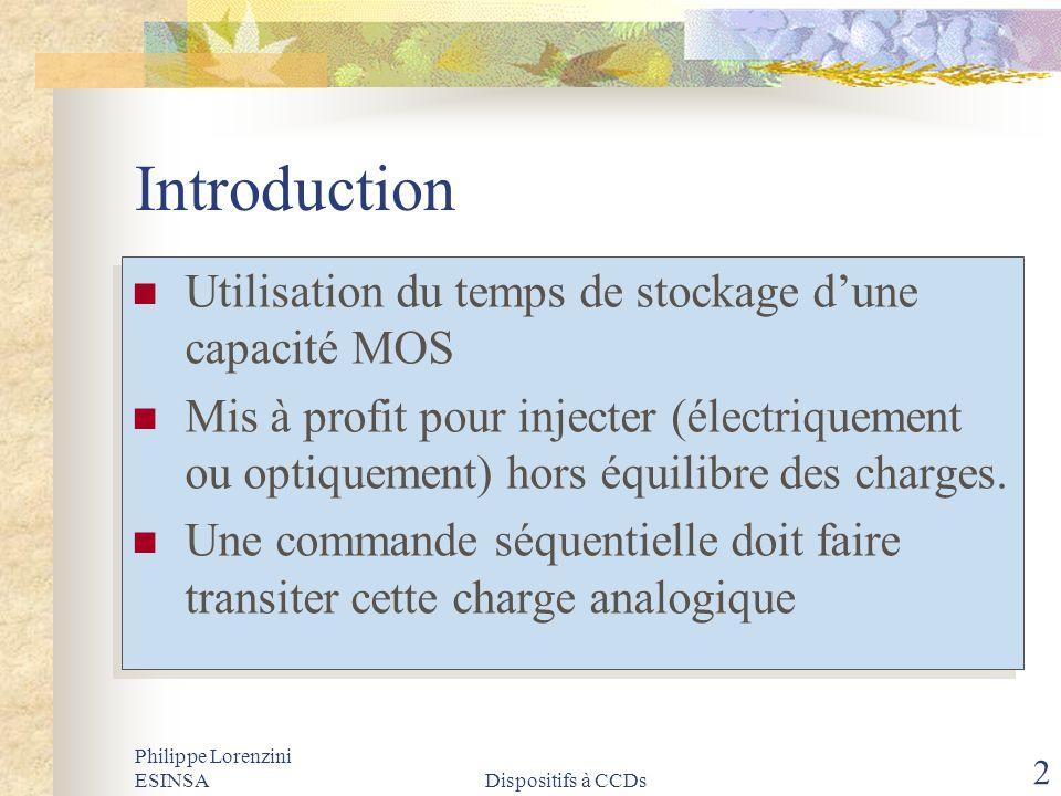 Philippe Lorenzini ESINSADispositifs à CCDs 2 Introduction Utilisation du temps de stockage dune capacité MOS Mis à profit pour injecter (électriqueme