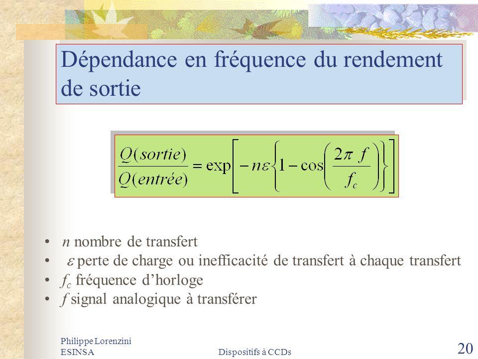 Philippe Lorenzini ESINSADispositifs à CCDs 20 Dépendance en fréquence du rendement de sortie n nombre de transfert perte de charge ou inefficacité de
