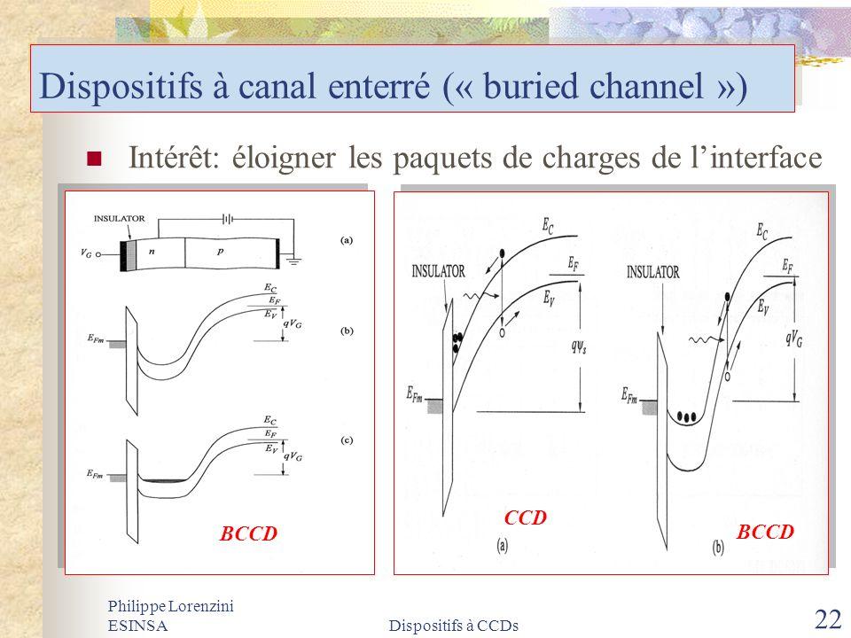Philippe Lorenzini ESINSADispositifs à CCDs 22 Dispositifs à canal enterré (« buried channel ») Intérêt: éloigner les paquets de charges de linterface