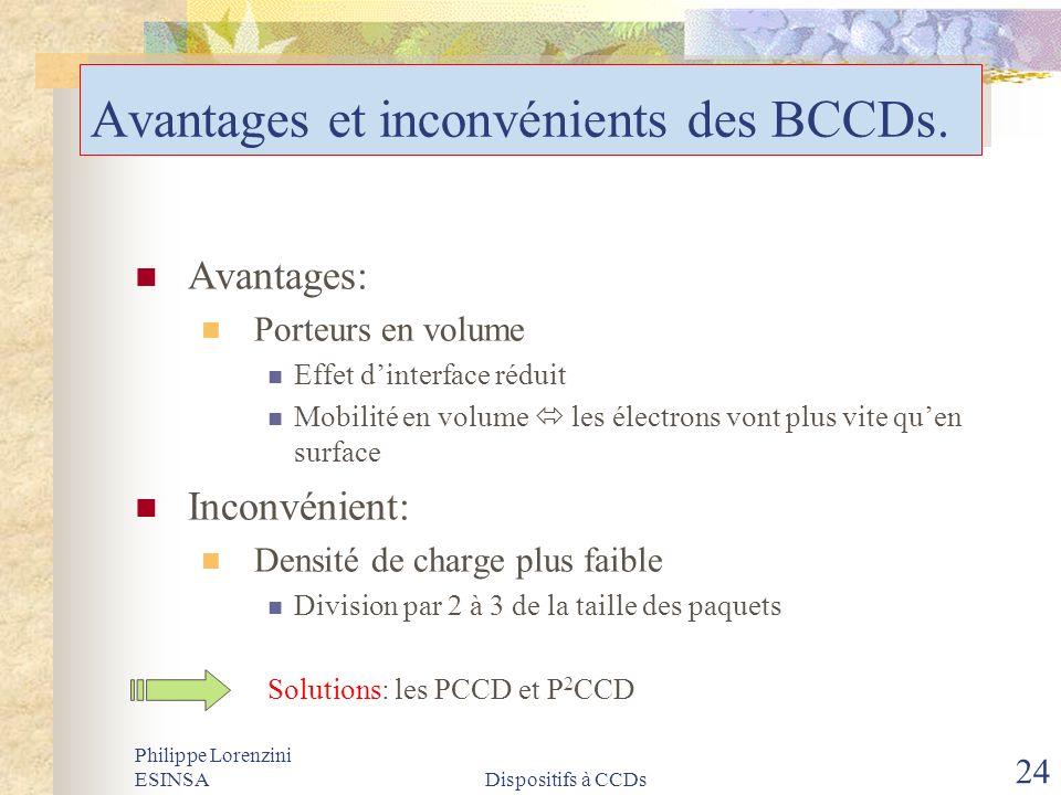 Philippe Lorenzini ESINSADispositifs à CCDs 24 Avantages et inconvénients des BCCDs. Avantages: Porteurs en volume Effet dinterface réduit Mobilité en