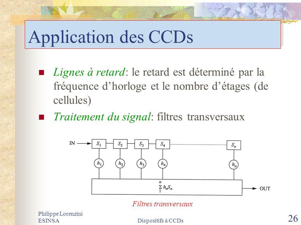 Philippe Lorenzini ESINSADispositifs à CCDs 26 Application des CCDs Lignes à retard: le retard est déterminé par la fréquence dhorloge et le nombre dé