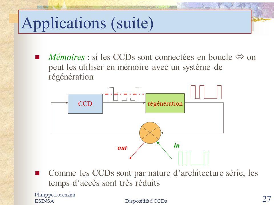 Philippe Lorenzini ESINSADispositifs à CCDs 27 Applications (suite) Mémoires : si les CCDs sont connectées en boucle on peut les utiliser en mémoire a