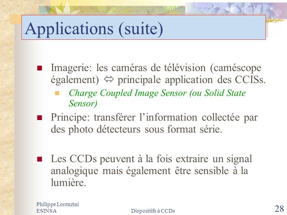 Philippe Lorenzini ESINSADispositifs à CCDs 28 Applications (suite) Imagerie: les caméras de télévision (caméscope également) principale application d
