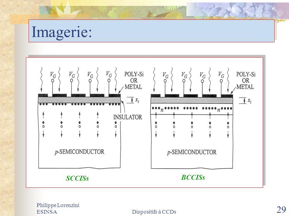 Philippe Lorenzini ESINSADispositifs à CCDs 29 Imagerie: SCCISs BCCISs
