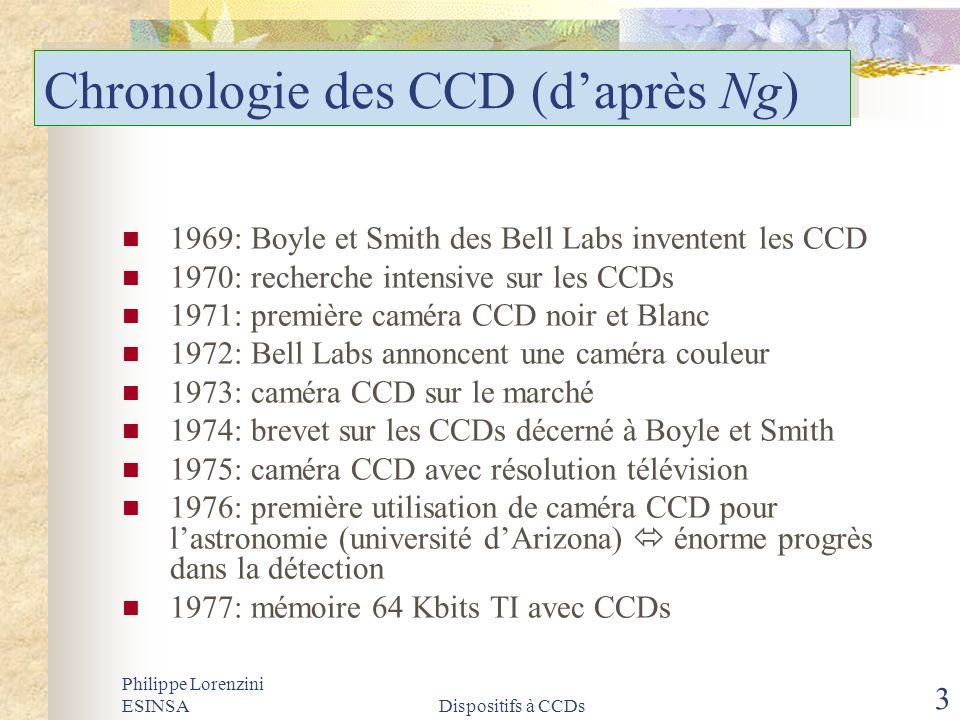 Philippe Lorenzini ESINSADispositifs à CCDs 3 Chronologie des CCD (daprès Ng) 1969: Boyle et Smith des Bell Labs inventent les CCD 1970: recherche int