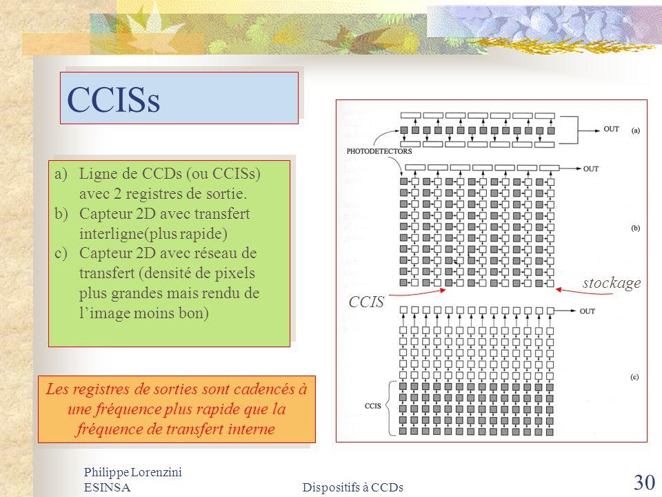 Philippe Lorenzini ESINSADispositifs à CCDs 30 CCISs a)Ligne de CCDs (ou CCISs) avec 2 registres de sortie. b)Capteur 2D avec transfert interligne(plu