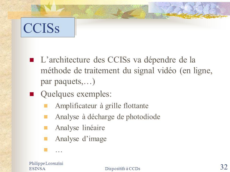 Philippe Lorenzini ESINSADispositifs à CCDs 32 CCISs Larchitecture des CCISs va dépendre de la méthode de traitement du signal vidéo (en ligne, par pa