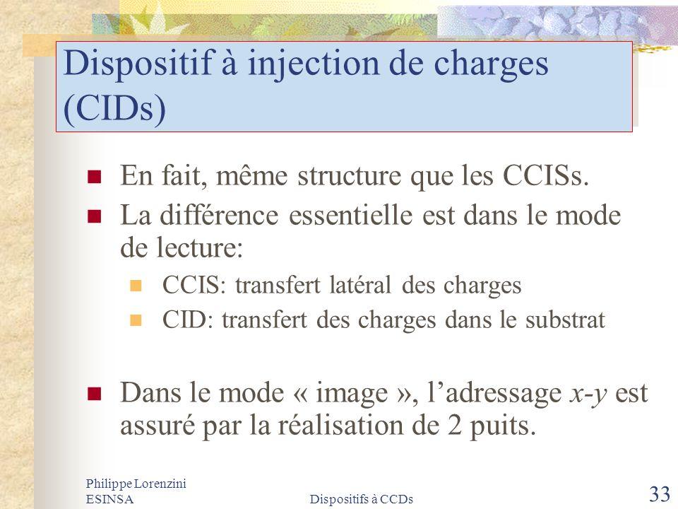 Philippe Lorenzini ESINSADispositifs à CCDs 33 Dispositif à injection de charges (CIDs) En fait, même structure que les CCISs. La différence essentiel