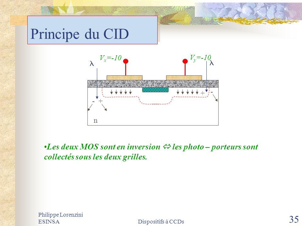 Philippe Lorenzini ESINSADispositifs à CCDs 35 - + V x =-10 V y =-10 n Principe du CID Les deux MOS sont en inversion les photo – porteurs sont collec
