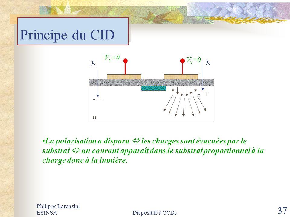 Philippe Lorenzini ESINSADispositifs à CCDs 37 Principe du CID V y =0 - + V x =0 - + n La polarisation a disparu les charges sont évacuées par le subs