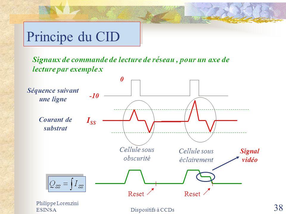 Philippe Lorenzini ESINSADispositifs à CCDs 38 Principe du CID Signaux de commande de lecture de réseau, pour un axe de lecture par exemple x -10 0 Ce