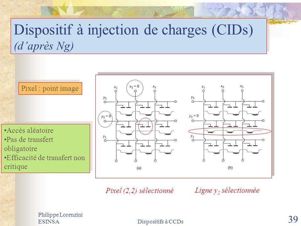 Philippe Lorenzini ESINSADispositifs à CCDs 39 Dispositif à injection de charges (CIDs) (daprès Ng) Pixel : point image Pixel (2,2) sélectionné Ligne
