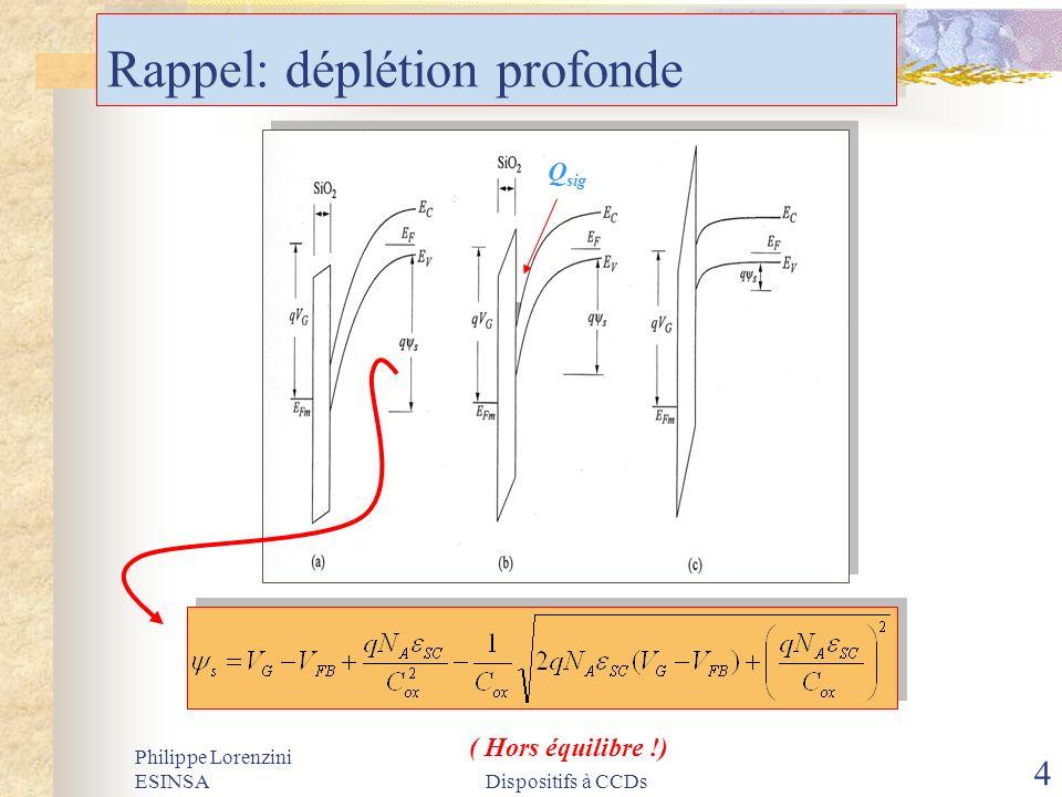 Philippe Lorenzini ESINSADispositifs à CCDs 5 Rappel: déplétion profonde ( Hors équilibre !) Q sig