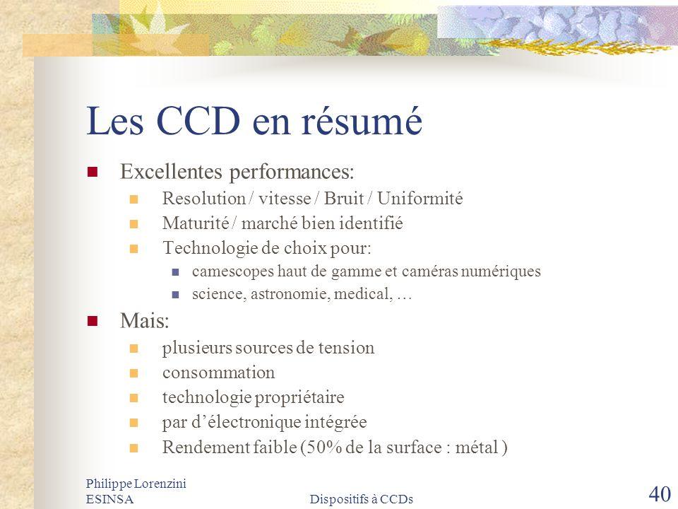 Philippe Lorenzini ESINSADispositifs à CCDs 40 Les CCD en résumé Excellentes performances: Resolution / vitesse / Bruit / Uniformité Maturité / marché